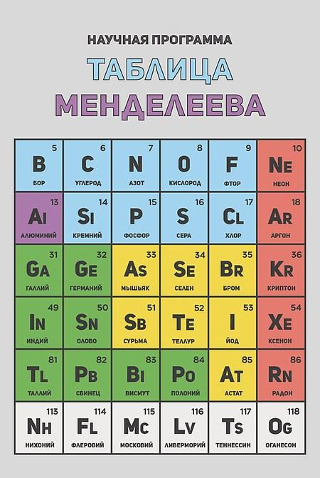 Научная программа «Таблица Менделеева». Куда сходить с ребёнком